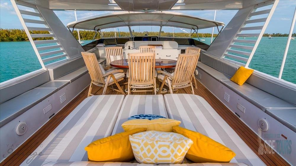 The yacht rental service in Turkey with the captain 2020